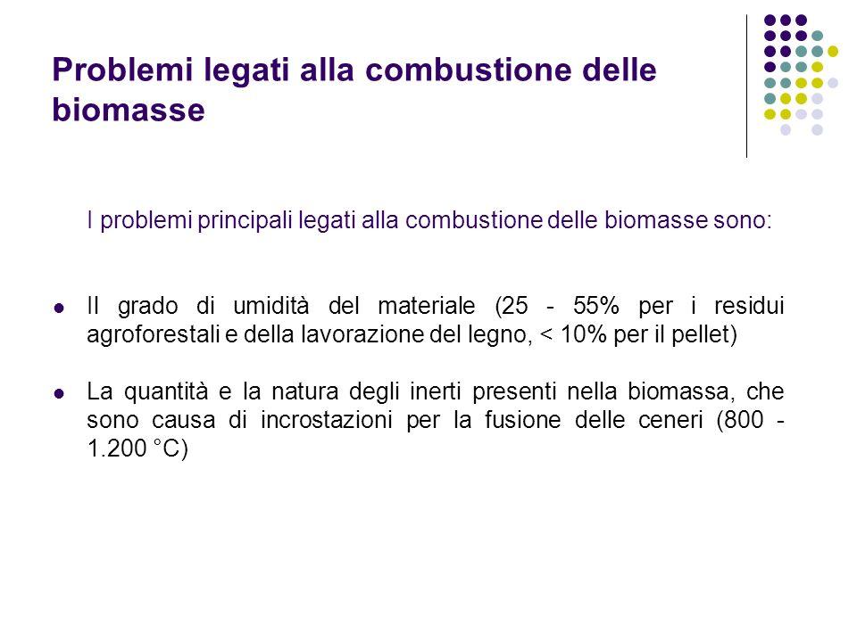 Problemi legati alla combustione delle biomasse I problemi principali legati alla combustione delle biomasse sono: Il grado di umidità del materiale (
