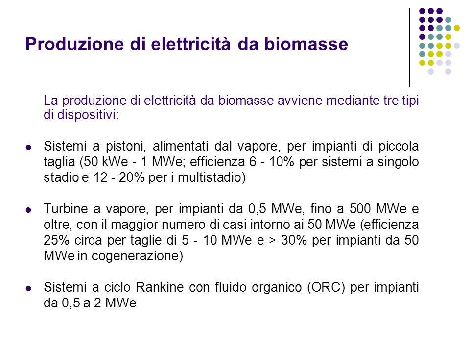 Produzione di elettricità da biomasse La produzione di elettricità da biomasse avviene mediante tre tipi di dispositivi: Sistemi a pistoni, alimentati