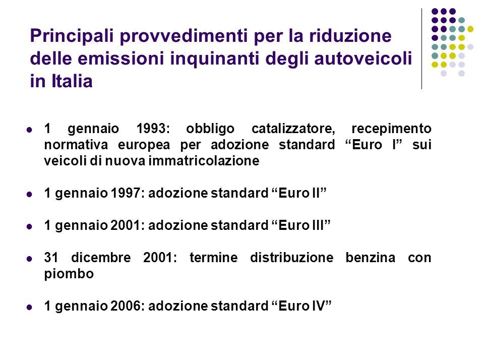 Principali provvedimenti per la riduzione delle emissioni inquinanti degli autoveicoli in Italia 1 gennaio 1993: obbligo catalizzatore, recepimento no