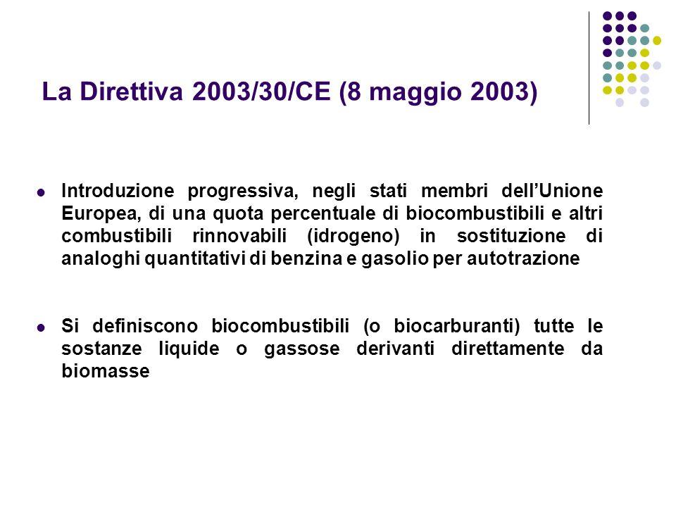 La Direttiva 2003/30/CE (8 maggio 2003) Introduzione progressiva, negli stati membri dellUnione Europea, di una quota percentuale di biocombustibili e