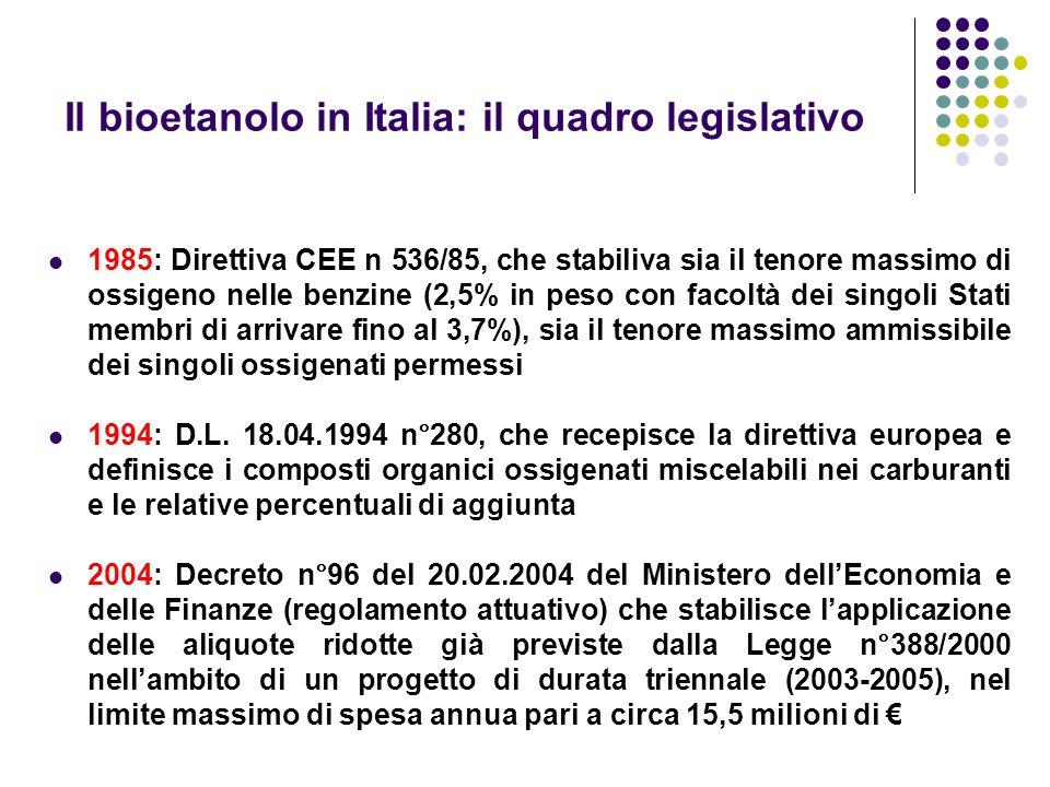 Il bioetanolo in Italia: il quadro legislativo 1985: Direttiva CEE n 536/85, che stabiliva sia il tenore massimo di ossigeno nelle benzine (2,5% in pe