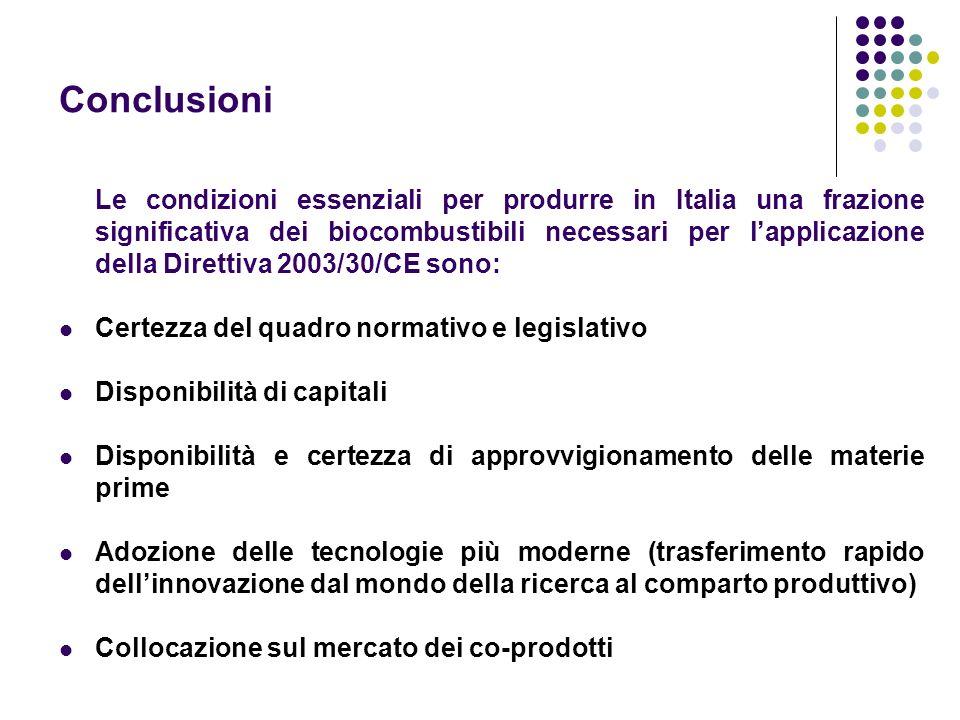 Conclusioni Le condizioni essenziali per produrre in Italia una frazione significativa dei biocombustibili necessari per lapplicazione della Direttiva