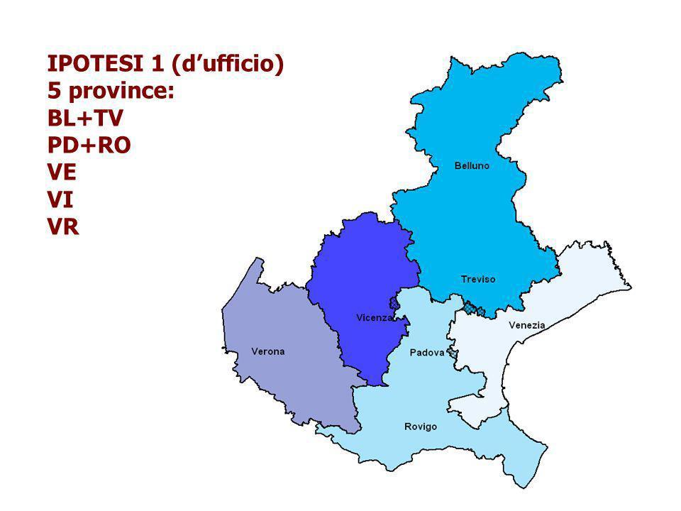 IPOTESI 1 (dufficio) 5 province: BL+TV PD+RO VE VI VR