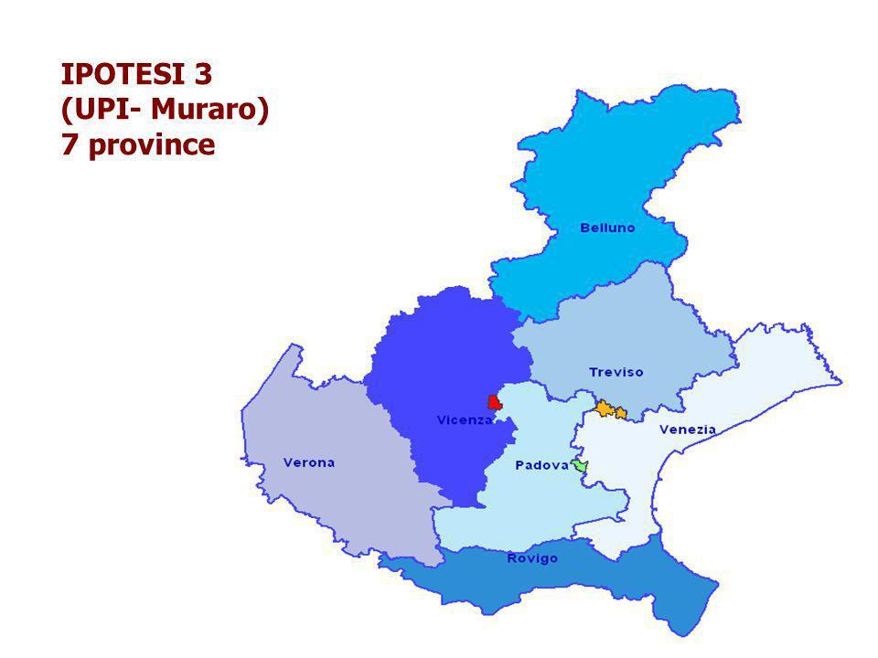 IPOTESI 3 (UPI- Muraro) 7 province