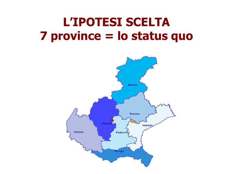 LIPOTESI SCELTA 7 province = lo status quo