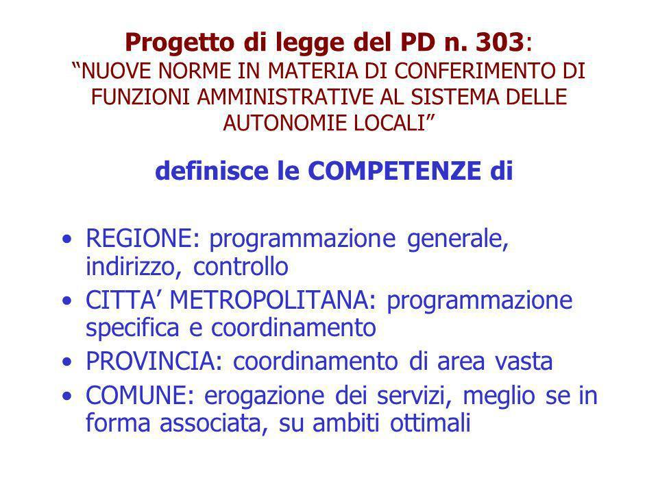 Progetto di legge del PD n.