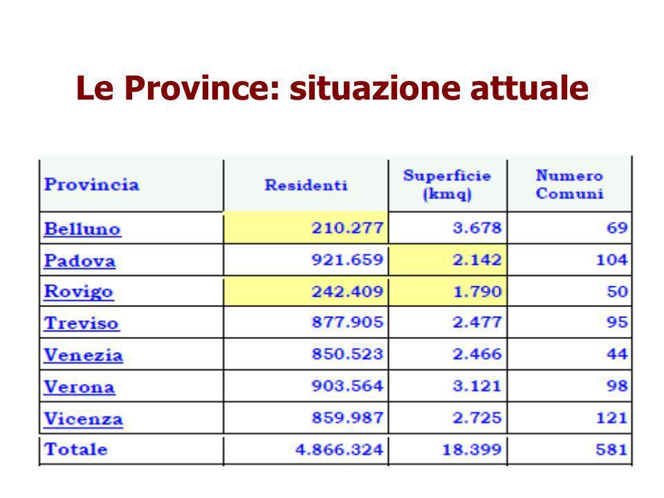 Le Province: situazione attuale
