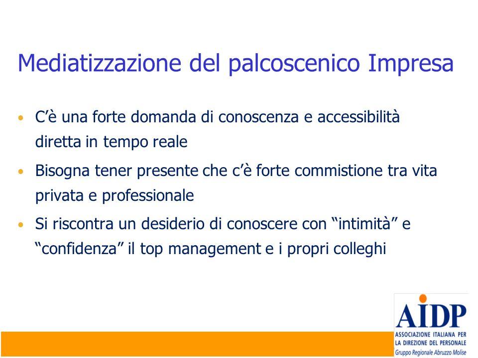 Company Confidential | ©2009 Micron Technology, Inc. | 11 Cè una forte domanda di conoscenza e accessibilità diretta in tempo reale Bisogna tener pres