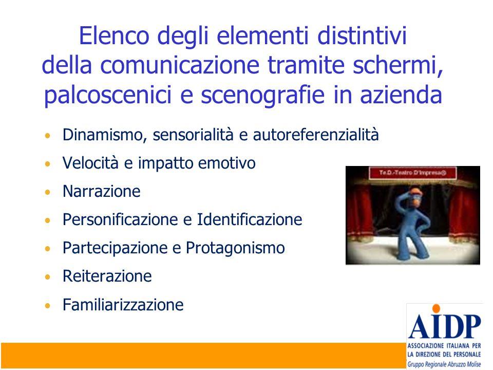 Company Confidential | ©2009 Micron Technology, Inc. | 13 Dinamismo, sensorialità e autoreferenzialità Velocità e impatto emotivo Narrazione Personifi