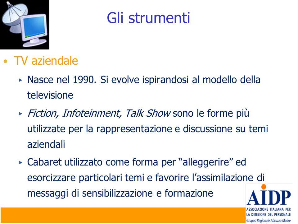 Company Confidential | ©2009 Micron Technology, Inc. | 15 TV aziendale Nasce nel 1990. Si evolve ispirandosi al modello della televisione Fiction, Inf