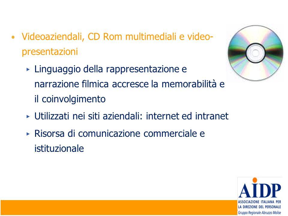 Company Confidential | ©2009 Micron Technology, Inc. | 19 Videoaziendali, CD Rom multimediali e video- presentazioni Linguaggio della rappresentazione