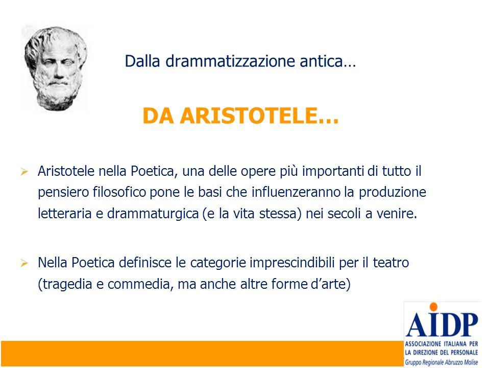 Company Confidential | ©2009 Micron Technology, Inc. | 2 Dalla drammatizzazione antica… DA ARISTOTELE… Aristotele nella Poetica, una delle opere più i