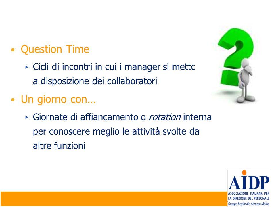Company Confidential | ©2009 Micron Technology, Inc. | 23 Question Time Cicli di incontri in cui i manager si mettono a disposizione dei collaboratori
