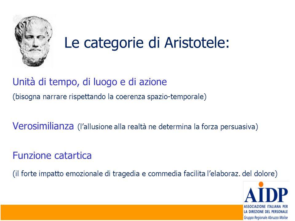 Company Confidential | ©2009 Micron Technology, Inc. | 3 Le categorie di Aristotele: Unità di tempo, di luogo e di azione (bisogna narrare rispettando
