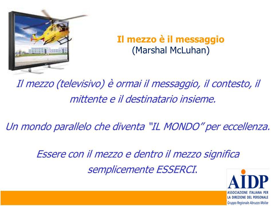 Company Confidential | ©2009 Micron Technology, Inc. | 6 Il mezzo (televisivo) è ormai il messaggio, il contesto, il mittente e il destinatario insiem