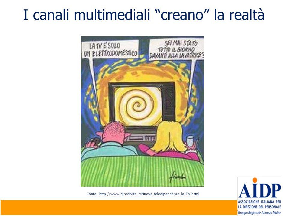 Company Confidential | ©2009 Micron Technology, Inc. | 8 I canali multimediali creano la realtà Fonte: http-//www.girodivite.it/Nuove-teledipendenze-l