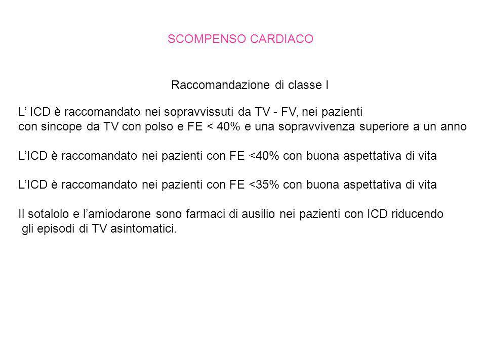SCOMPENSO CARDIACO L ICD è raccomandato nei sopravvissuti da TV - FV, nei pazienti con sincope da TV con polso e FE < 40% e una sopravvivenza superior