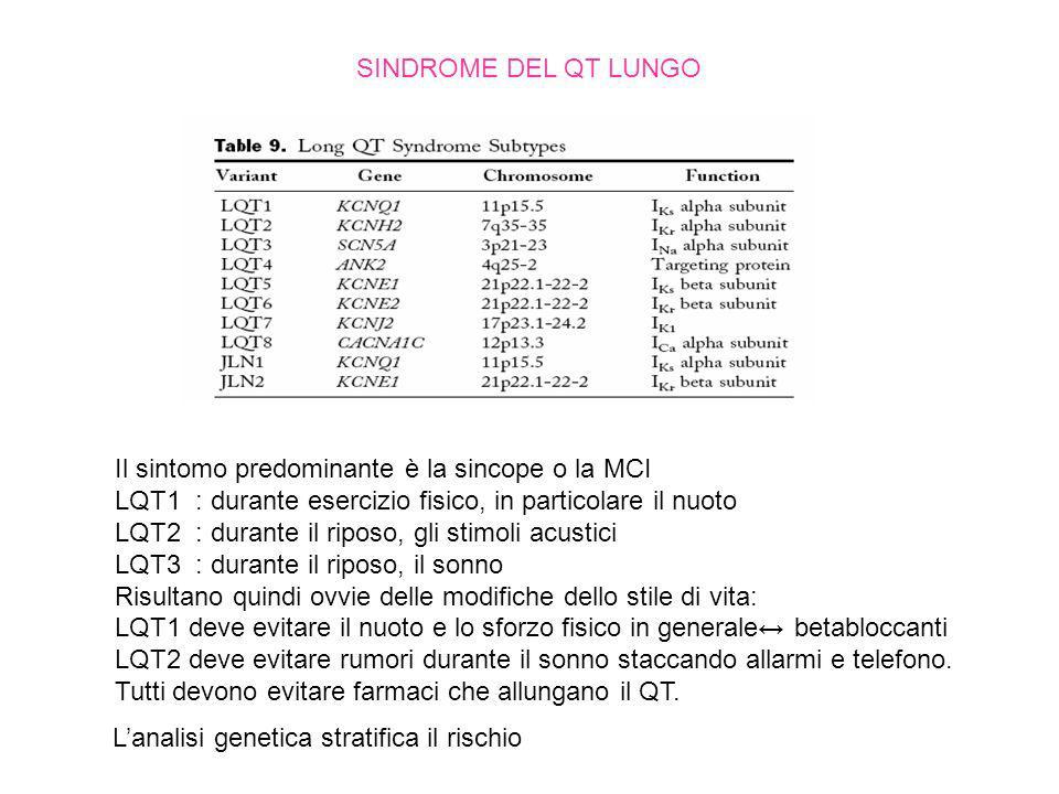 SINDROME DEL QT LUNGO Il sintomo predominante è la sincope o la MCI LQT1 : durante esercizio fisico, in particolare il nuoto LQT2 : durante il riposo,