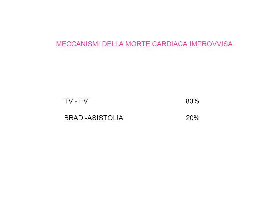 MECCANISMI DELLA MORTE CARDIACA IMPROVVISA TV - FV 80% BRADI-ASISTOLIA 20%