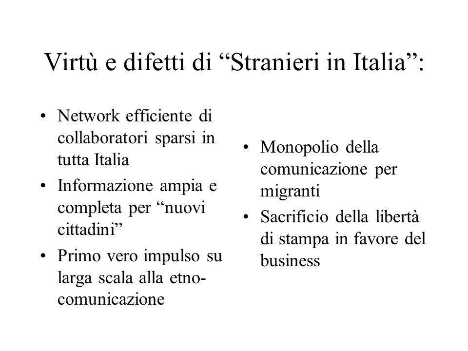 Virtù e difetti di Stranieri in Italia: Network efficiente di collaboratori sparsi in tutta Italia Informazione ampia e completa per nuovi cittadini P