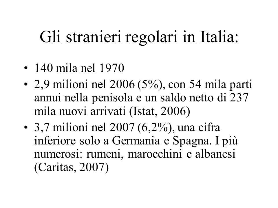 Gli stranieri regolari in Italia: 140 mila nel 1970 2,9 milioni nel 2006 (5%), con 54 mila parti annui nella penisola e un saldo netto di 237 mila nuovi arrivati (Istat, 2006) 3,7 milioni nel 2007 (6,2%), una cifra inferiore solo a Germania e Spagna.
