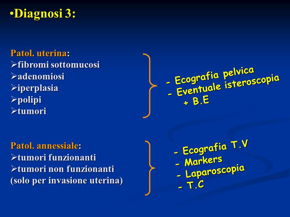Diagnosi 3:Diagnosi 3: Patol. uterina: fibromi sottomucosi fibromi sottomucosi adenomiosi adenomiosi iperplasia iperplasia polipi polipi tumori tumori