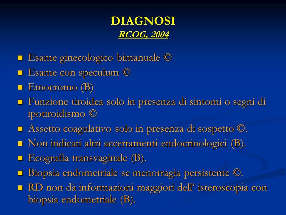 DIAGNOSI RCOG, 2004 Esame ginecologico bimanuale © Esame ginecologico bimanuale © Esame con speculum © Esame con speculum © Emocromo (B) Emocromo (B)