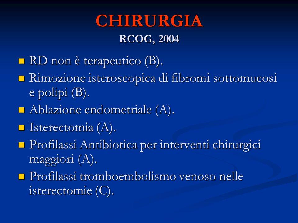 CHIRURGIA RCOG, 2004 RD non è terapeutico (B). RD non è terapeutico (B). Rimozione isteroscopica di fibromi sottomucosi e polipi (B). Rimozione istero