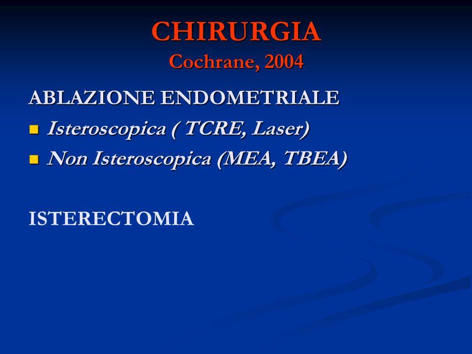 CHIRURGIA Cochrane, 2004 ABLAZIONE ENDOMETRIALE Isteroscopica ( TCRE, Laser) Isteroscopica ( TCRE, Laser) Non Isteroscopica (MEA, TBEA) Non Isteroscop