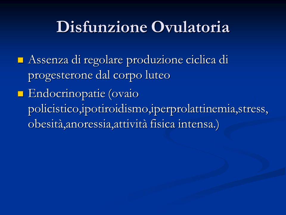 Disfunzione Ovulatoria Assenza di regolare produzione ciclica di progesterone dal corpo luteo Assenza di regolare produzione ciclica di progesterone d