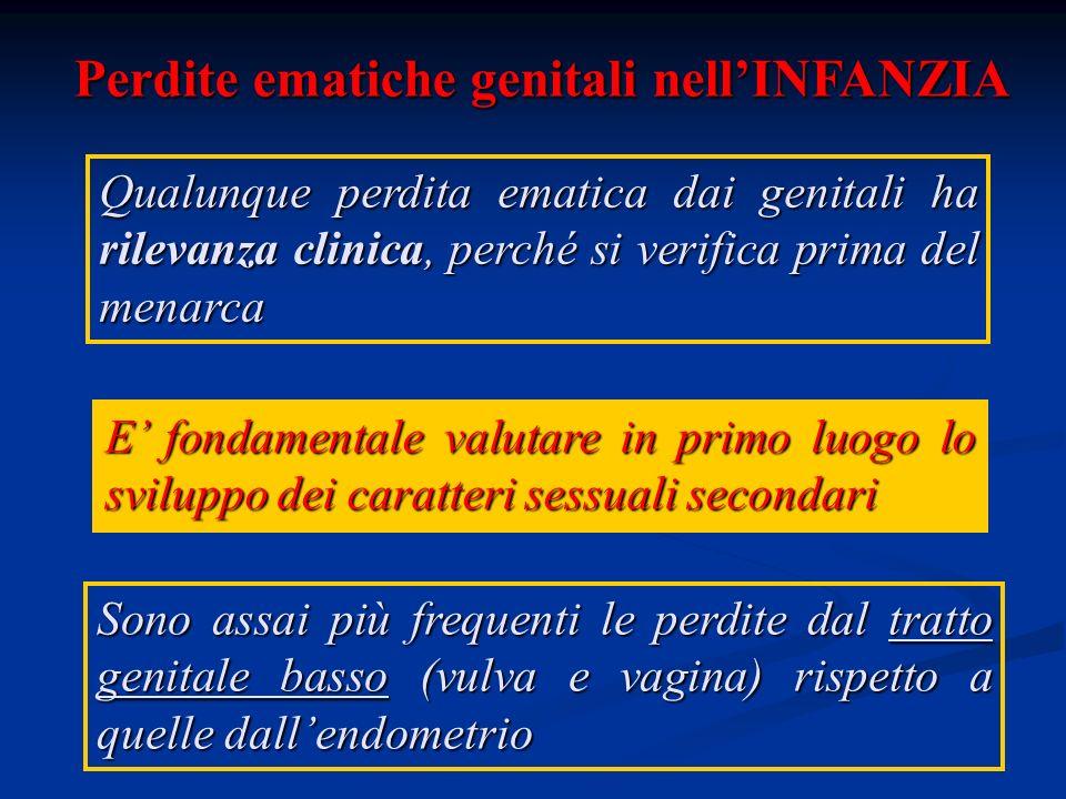 Perdite ematiche genitali nellINFANZIA Qualunque perdita ematica dai genitali ha rilevanza clinica, perché si verifica prima del menarca E fondamental