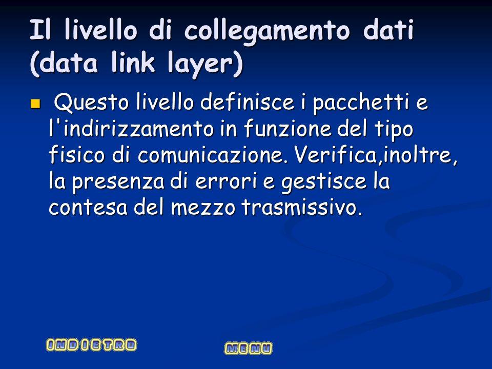 Il livello di collegamento dati (data link layer) Questo livello definisce i pacchetti e l'indirizzamento in funzione del tipo fisico di comunicazione