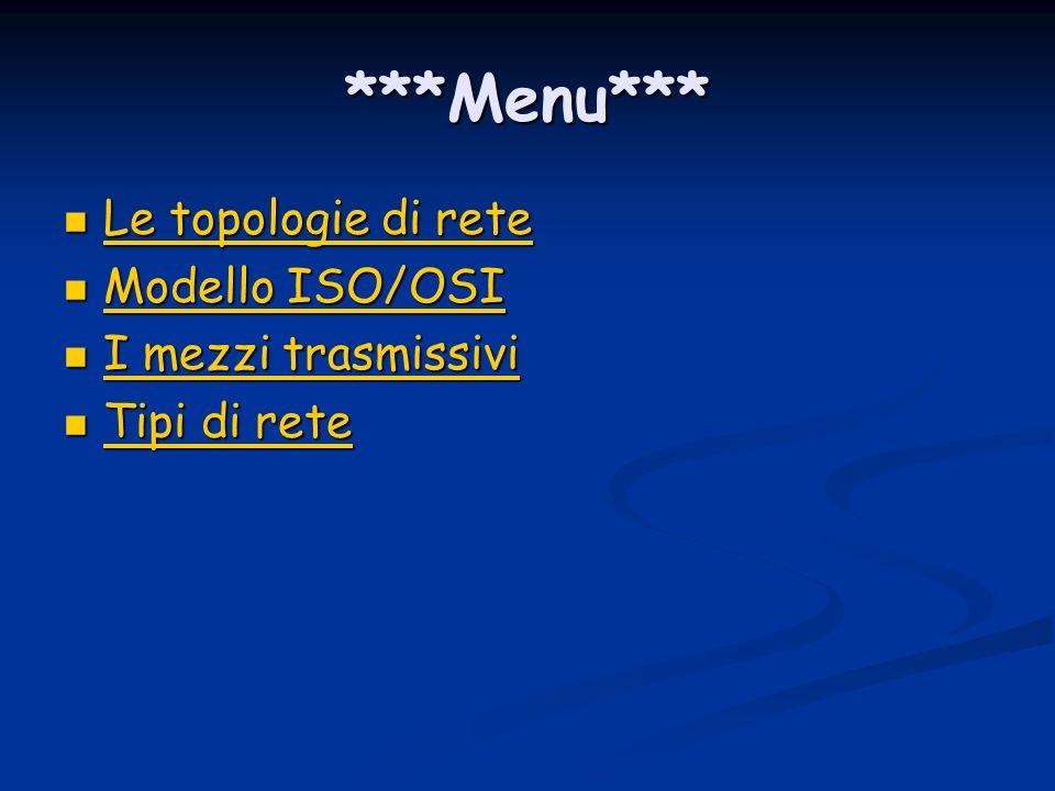 ***Menu*** Le topologie di rete Le topologie di rete Le topologie di rete Le topologie di rete Modello ISO/OSI Modello ISO/OSI Modello ISO/OSI Modello