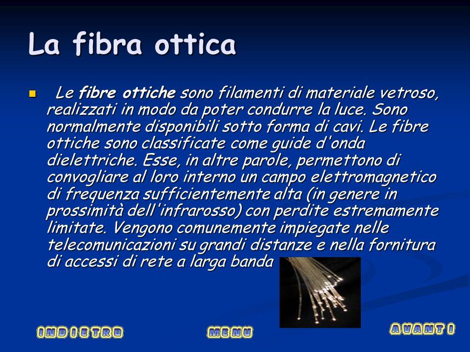 La fibra ottica Le fibre ottiche sono filamenti di materiale vetroso, realizzati in modo da poter condurre la luce. Sono normalmente disponibili sotto