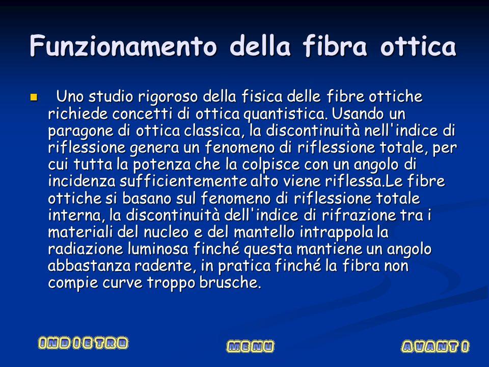 Funzionamento della fibra ottica Uno studio rigoroso della fisica delle fibre ottiche richiede concetti di ottica quantistica. Usando un paragone di o