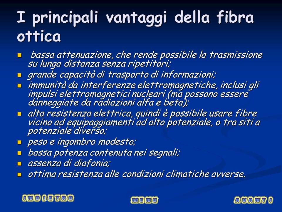 I principali vantaggi della fibra ottica bassa attenuazione, che rende possibile la trasmissione su lunga distanza senza ripetitori; bassa attenuazion