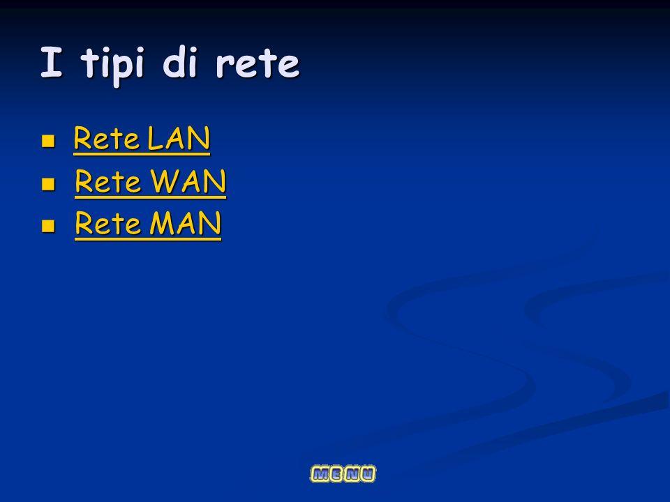 I tipi di rete Rete LAN Rete LAN Rete LAN Rete LAN Rete WAN Rete WANRete WANRete WAN Rete MAN Rete MANRete MANRete MAN