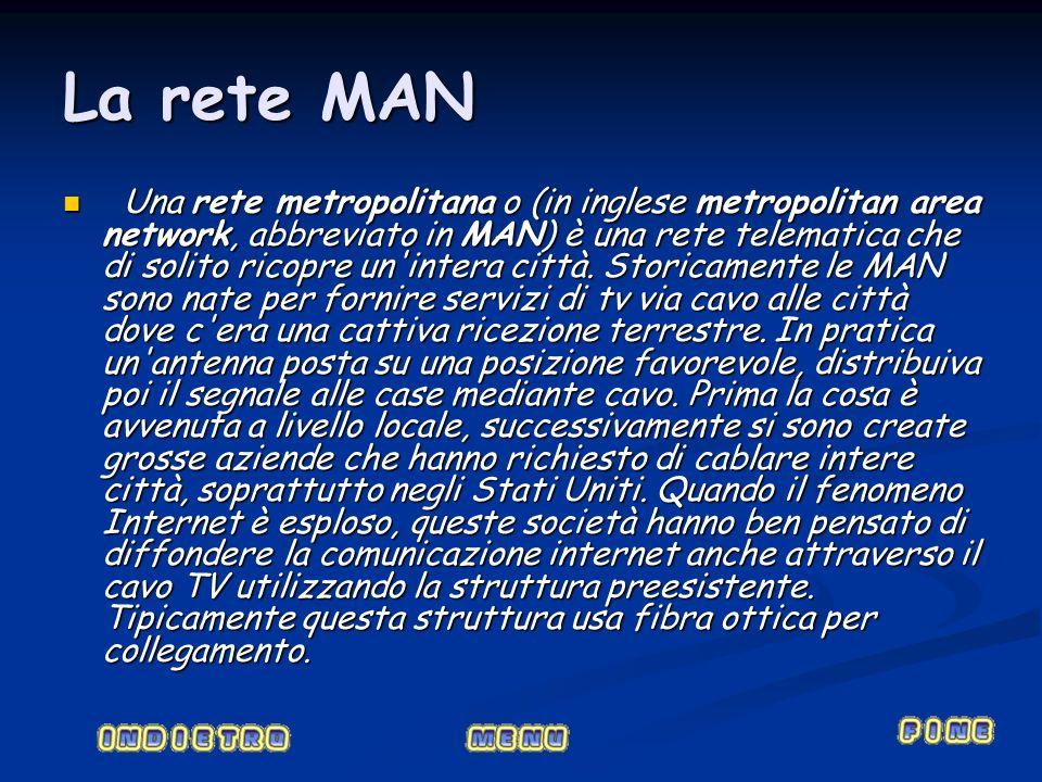 La rete MAN Una rete metropolitana o (in inglese metropolitan area network, abbreviato in MAN) è una rete telematica che di solito ricopre un'intera c