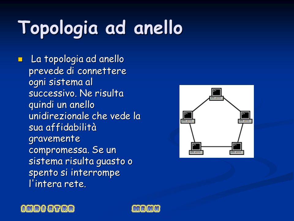 Topologia ad anello La topologia ad anello prevede di connettere ogni sistema al successivo. Ne risulta quindi un anello unidirezionale che vede la su