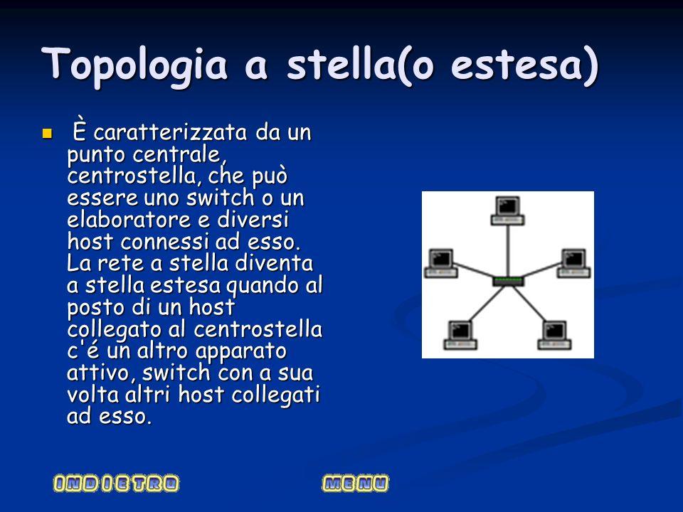 Topologia a stella(o estesa) È caratterizzata da un punto centrale, centrostella, che può essere uno switch o un elaboratore e diversi host connessi a