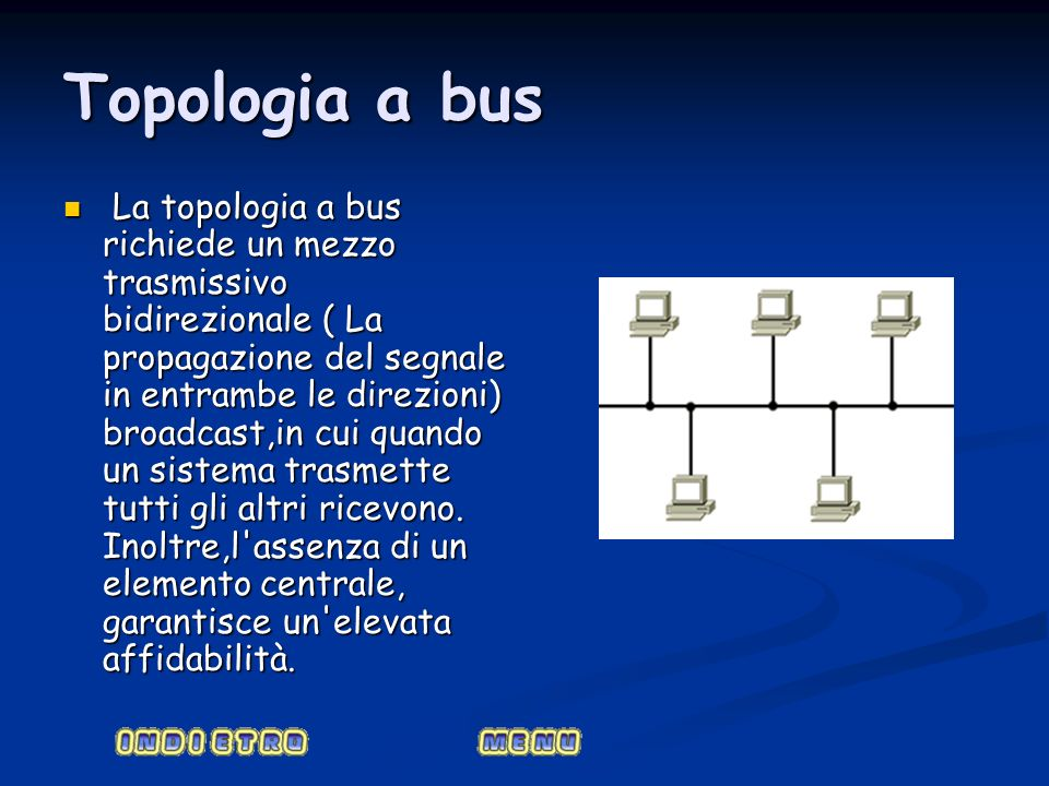 Topologia a bus La topologia a bus richiede un mezzo trasmissivo bidirezionale ( La propagazione del segnale in entrambe le direzioni) broadcast,in cu