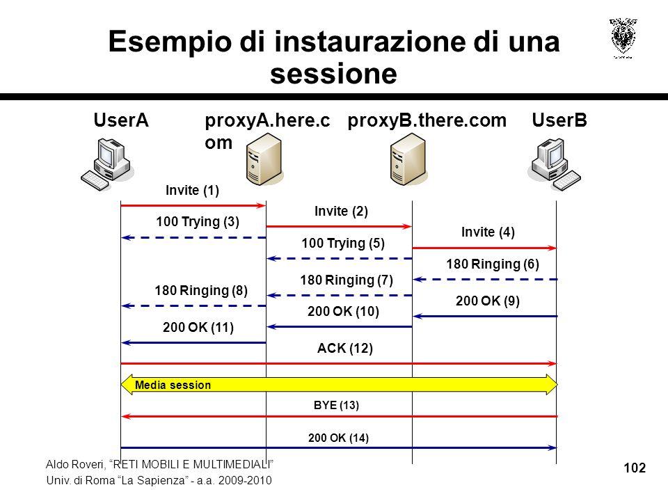Aldo Roveri, RETI MOBILI E MULTIMEDIALI Univ. di Roma La Sapienza - a.a. 2009-2010 102 Esempio di instaurazione di una sessione UserAUserBproxyA.here.