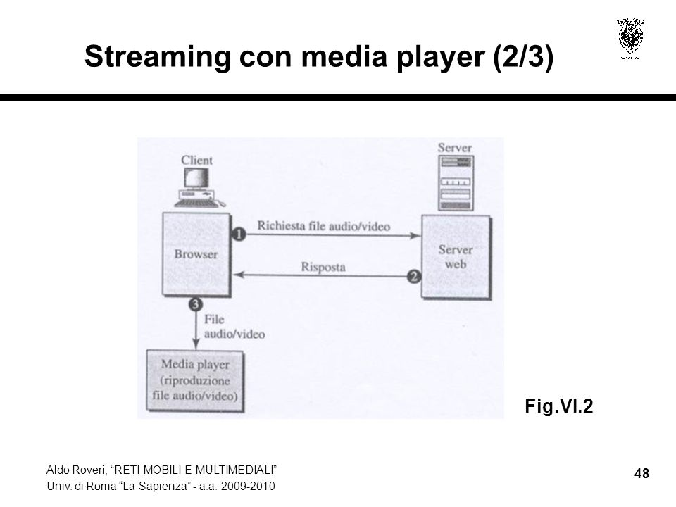 Aldo Roveri, RETI MOBILI E MULTIMEDIALI Univ. di Roma La Sapienza - a.a. 2009-2010 48 Streaming con media player (2/3) Fig.VI.2