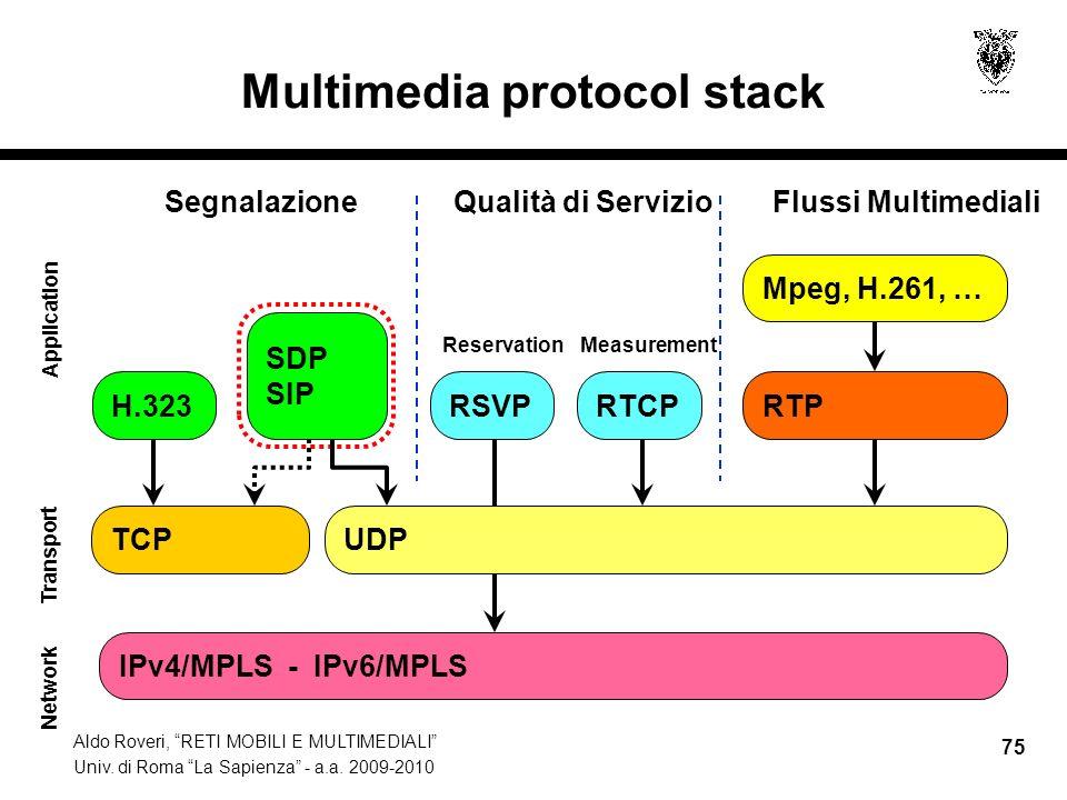 Aldo Roveri, RETI MOBILI E MULTIMEDIALI Univ. di Roma La Sapienza - a.a. 2009-2010 75 Multimedia protocol stack IPv4/MPLS - IPv6/MPLS TCPUDP H.323 SDP