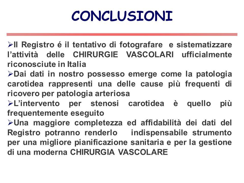 CONCLUSIONI Il Registro é il tentativo di fotografare e sistematizzare lattività delle CHIRURGIE VASCOLARI ufficialmente riconosciute in Italia Dai da