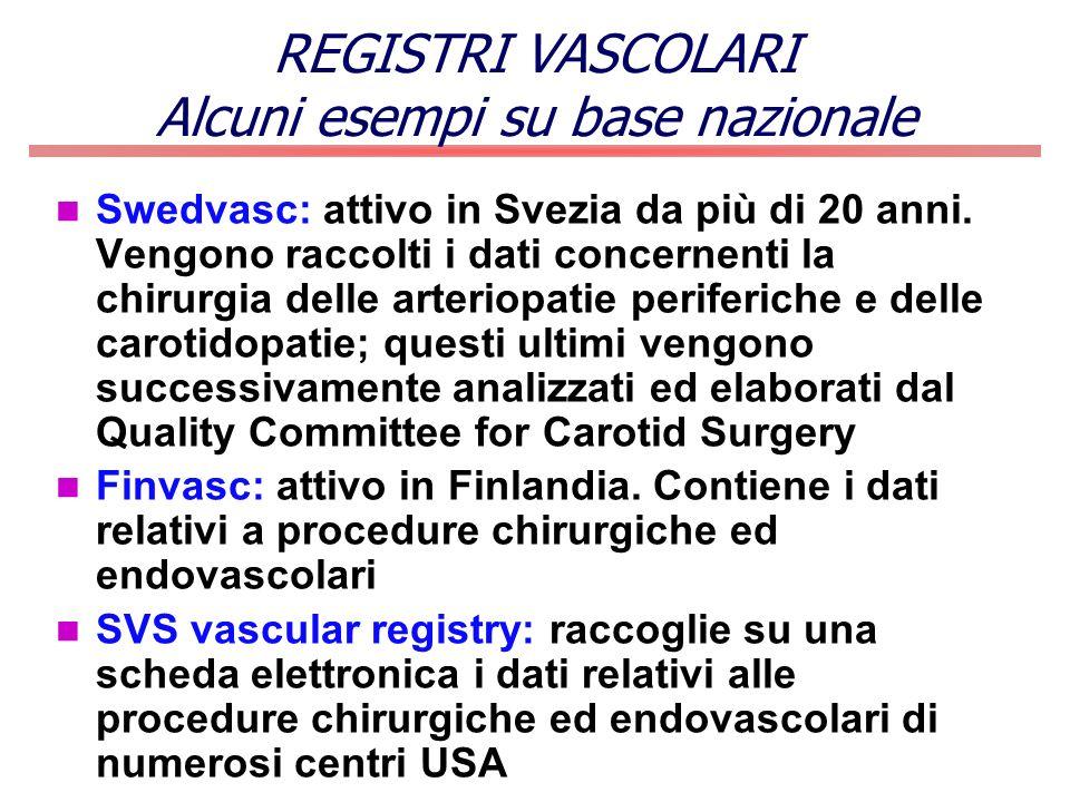 Swedvasc: attivo in Svezia da più di 20 anni. Vengono raccolti i dati concernenti la chirurgia delle arteriopatie periferiche e delle carotidopatie; q
