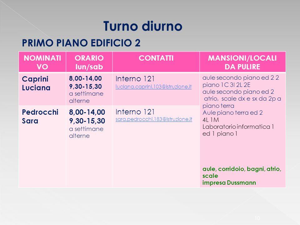 10 Turno diurno NOMINATI VO ORARIO lun/sab CONTATTIMANSIONI/LOCALI DA PULIRE Caprini Luciana 8,00-14,00 9,30-15,30 a settimane alterne Interno 121 l u