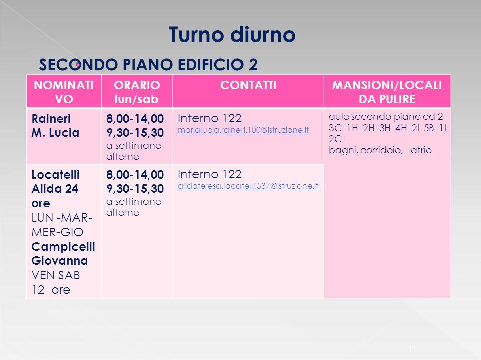 11 Turno diurno NOMINATI VO ORARIO lun/sab CONTATTIMANSIONI/LOCALI DA PULIRE Raineri M. Lucia 8,00-14,00 9,30-15,30 a settimane alterne Interno 122 ma