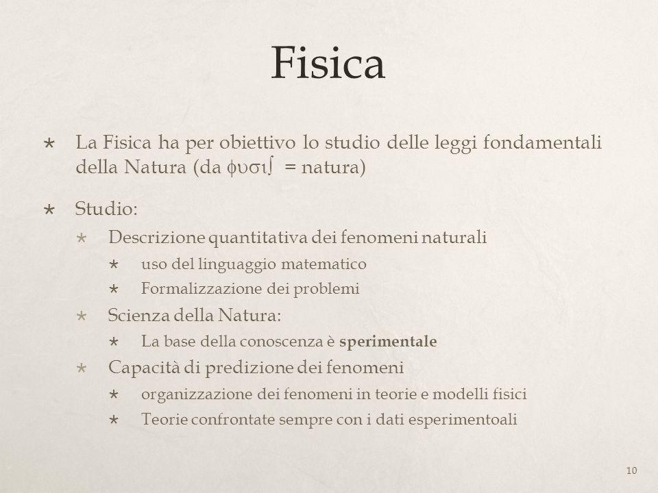 Fisica La Fisica ha per obiettivo lo studio delle leggi fondamentali della Natura (da = natura) Studio: Descrizione quantitativa dei fenomeni naturali