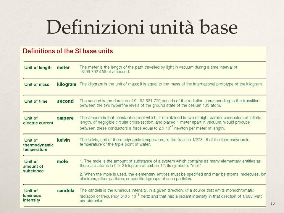 Definizioni unità base 13
